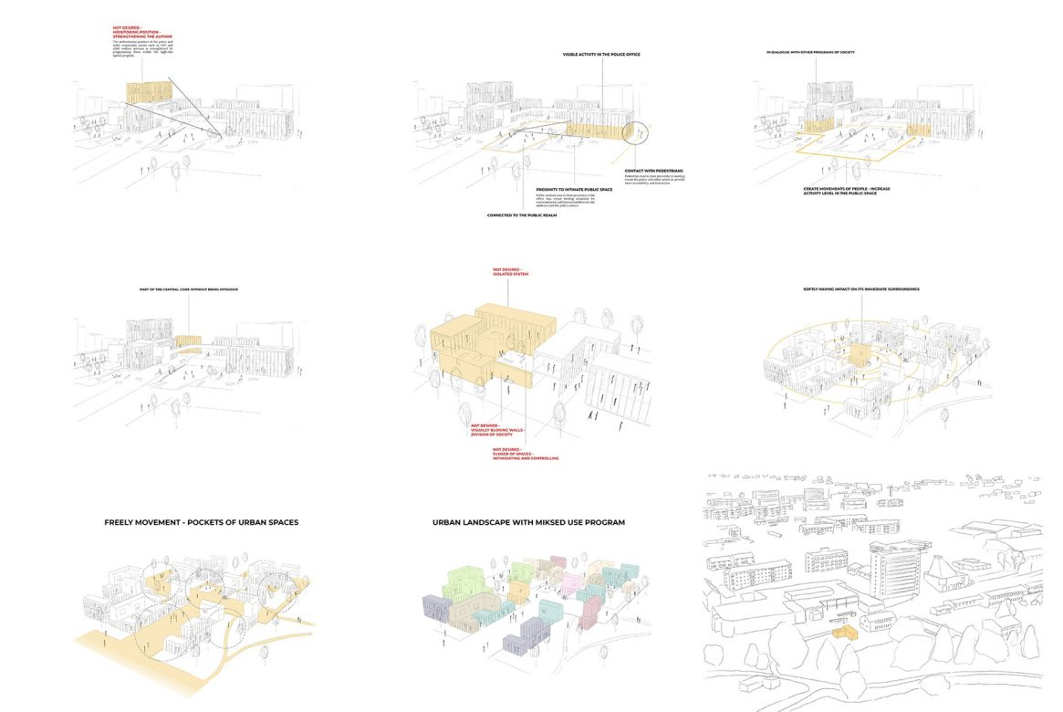 Analysis of various constructions of police presence, accessibility, communication, movement, visibility, etc. within the public realm and in a dialogue with the urban context