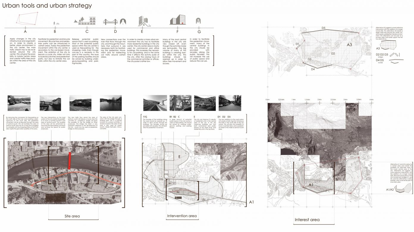 Urban tools and urban strategy