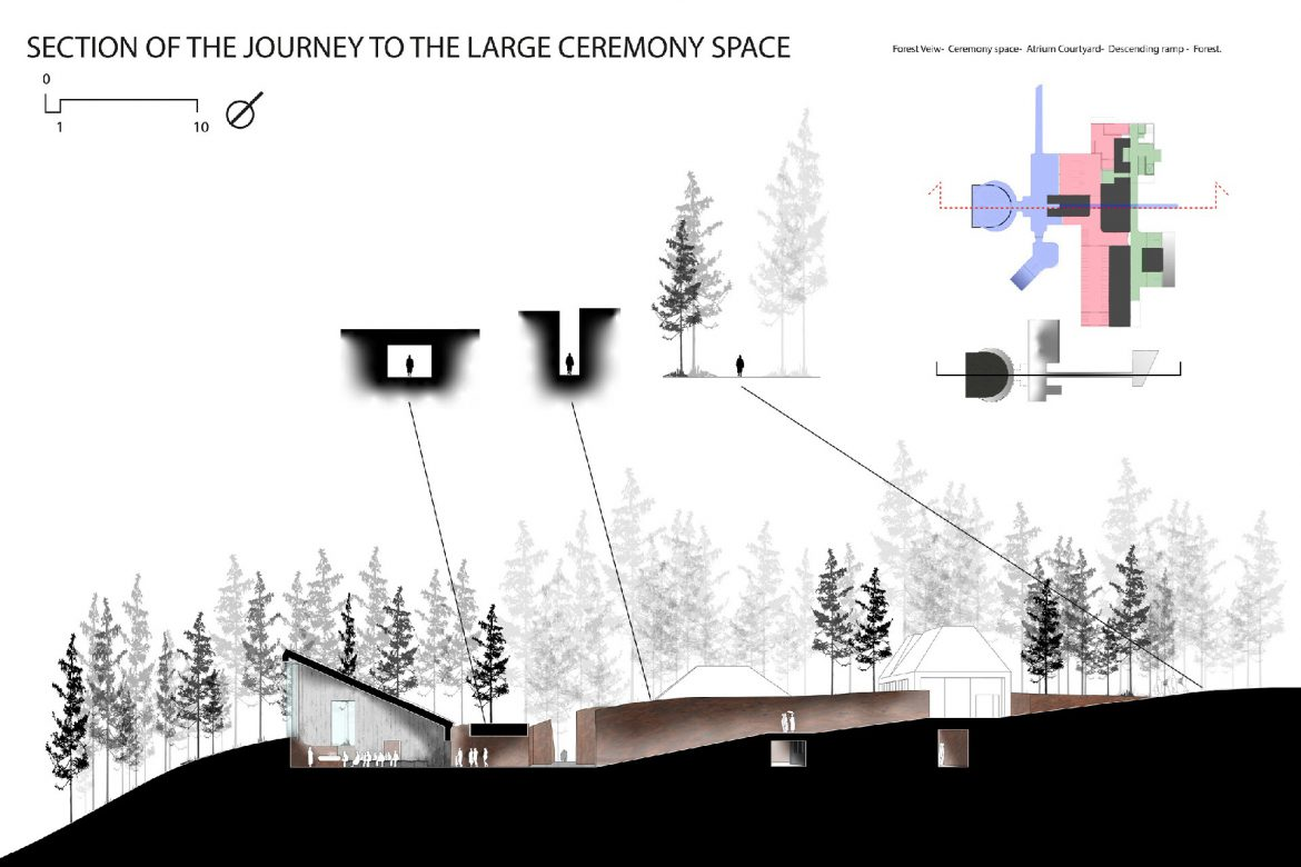 Section of the journey to the large ceremony space