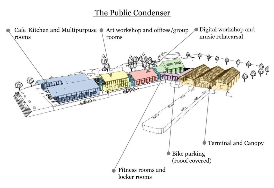 The public condenser, programmatic diagram.