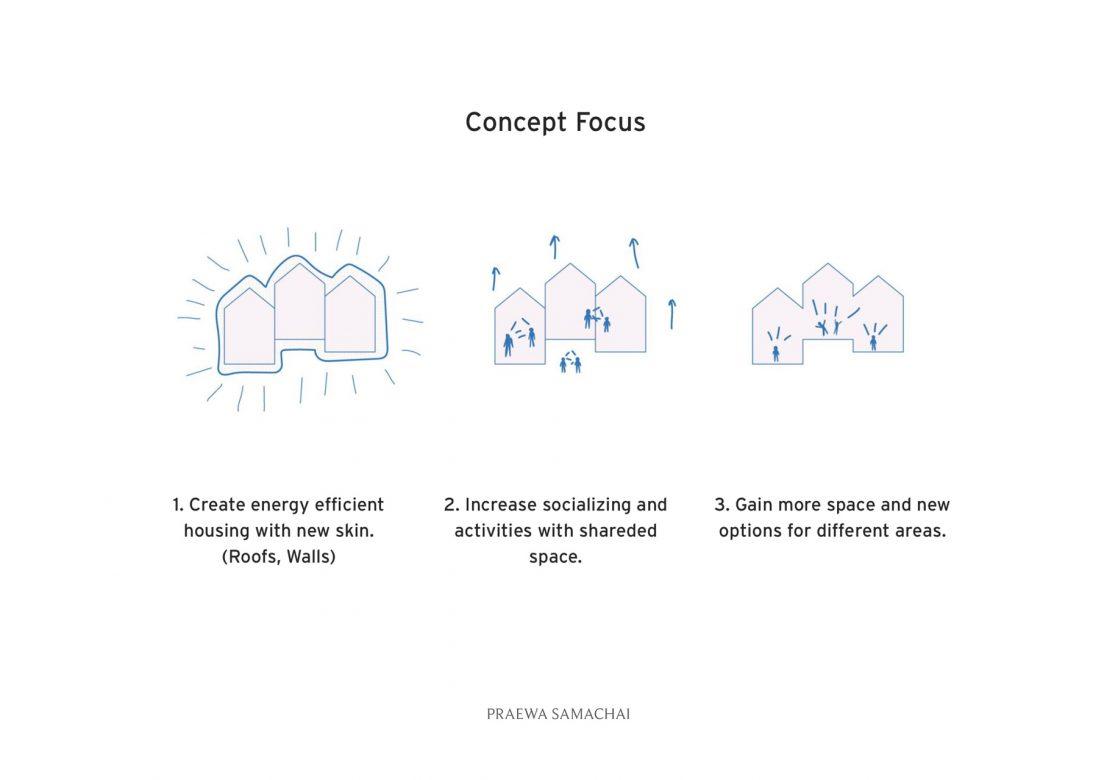 Concept focus