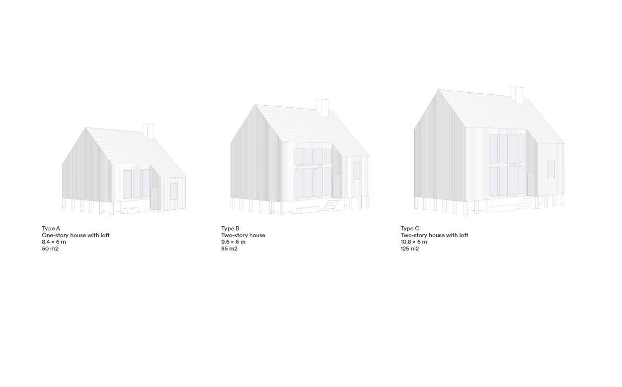 Housetypes