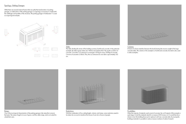 Understanding the building