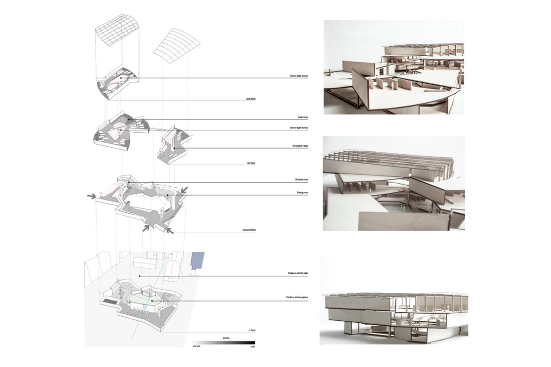 Axo plan / zones
